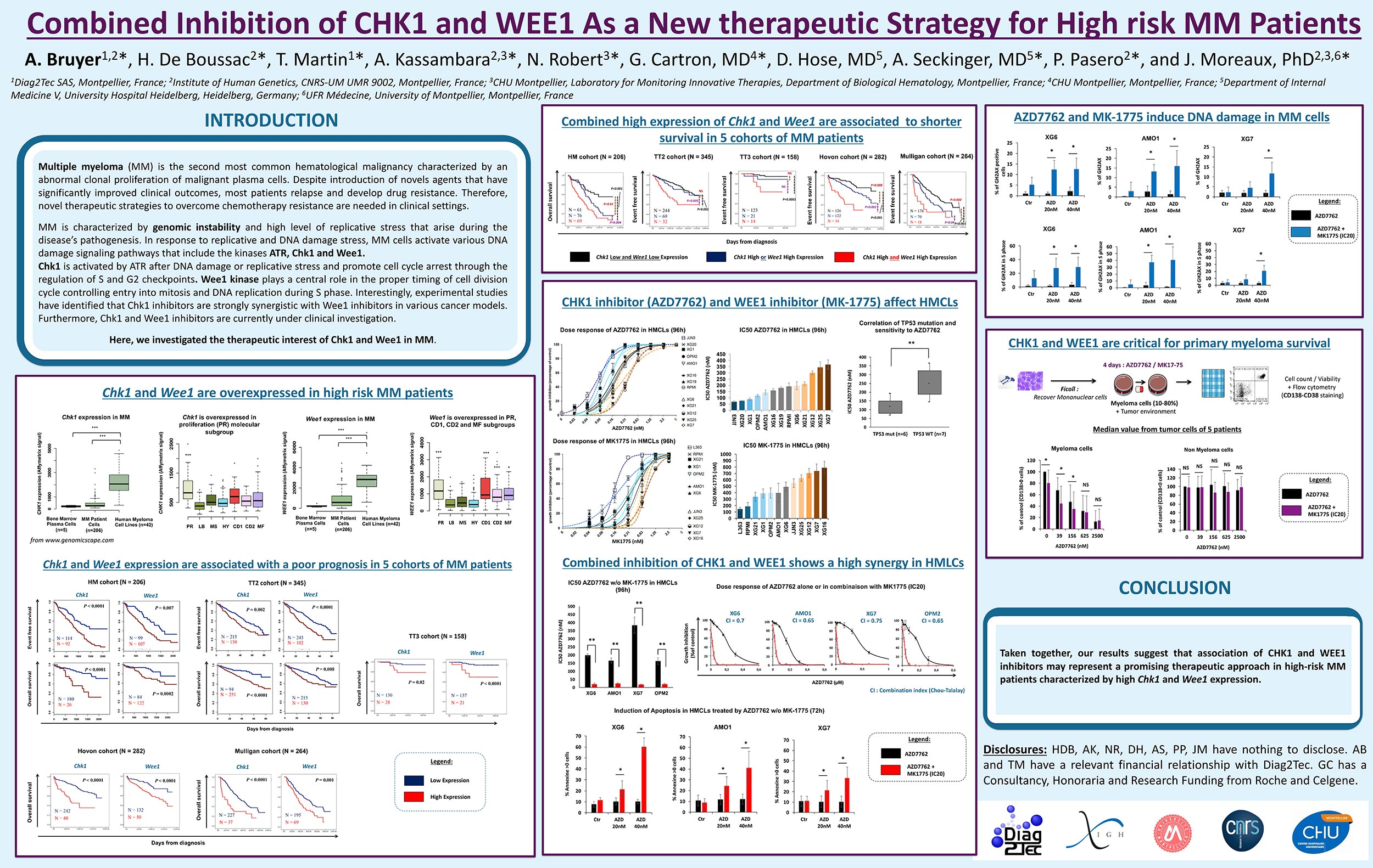 Our abstract has been selected for a poster presentation in the Annual Congres of American Society of Hematology in 2017 (San Diego).